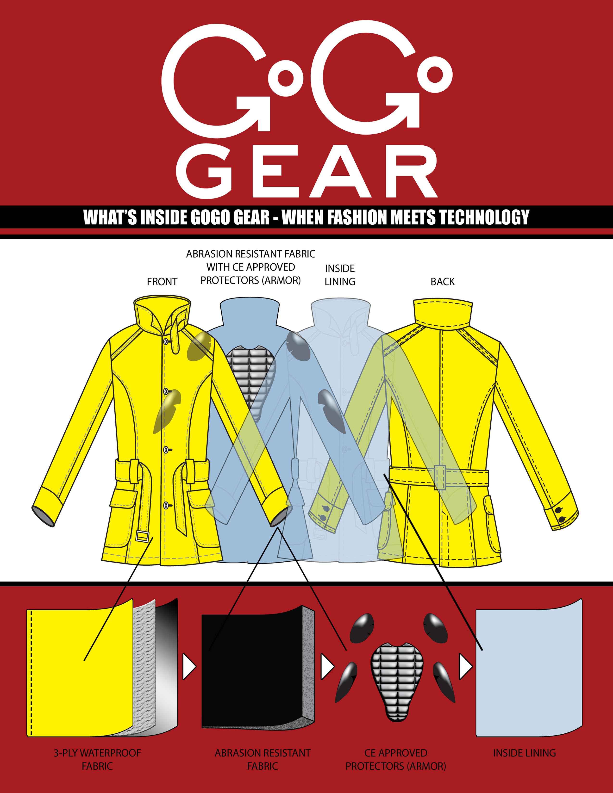 gogo-gear-exploded-diagram-kickstart.jpg
